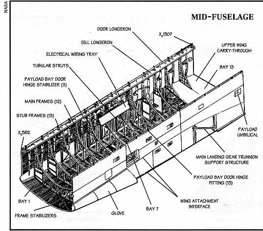 space shuttle system - photo #37