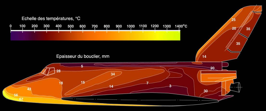 Buran Composition Heat Shield
