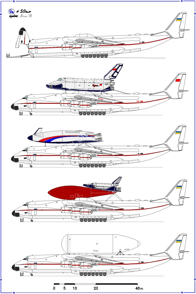 aviones de carga, tranporte de pasajeros y combate