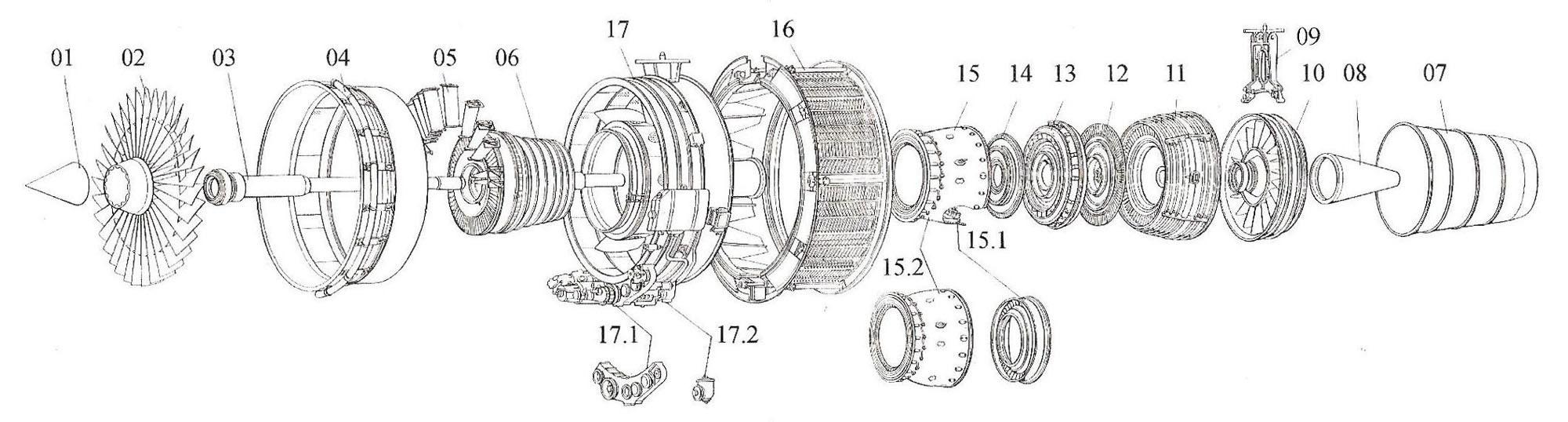 Antonov 225 Mriya Engine Composition – Jet Engine Schematics