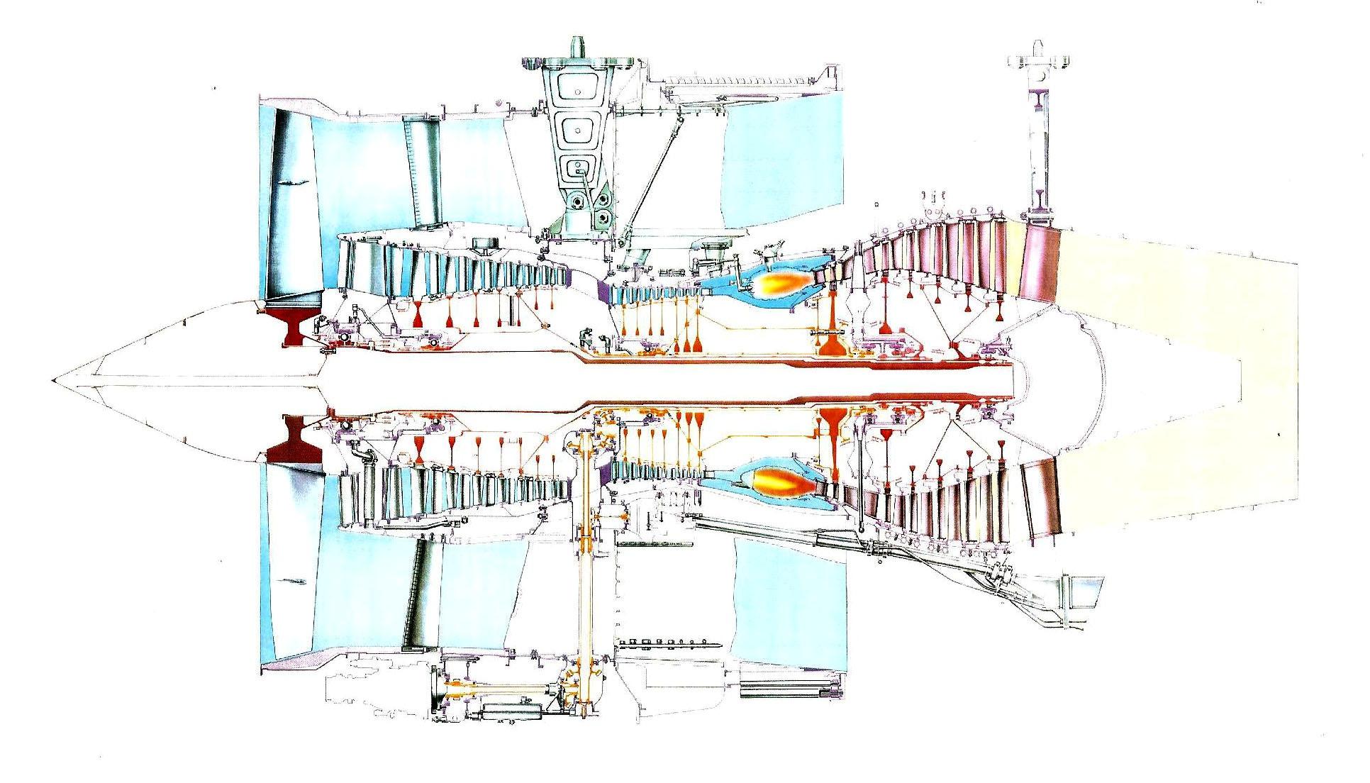 Antonov 225 Mriya Engine Old Gas Diagram Details Of The